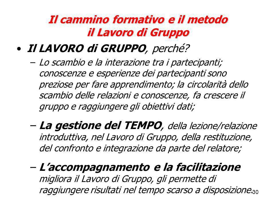 30 Il cammino formativo e il metodo il Lavoro di Gruppo Il LAVORO di GRUPPO, perché.
