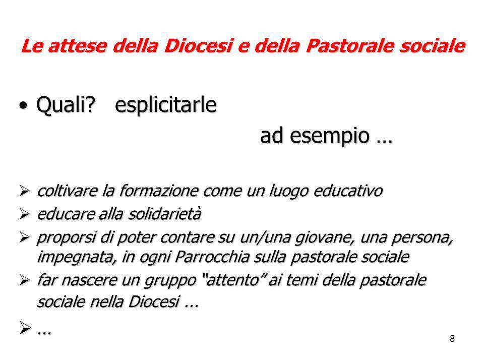 8 Le attese della Diocesi e della Pastorale sociale Quali.