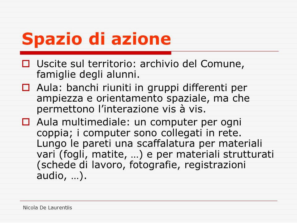Nicola De Laurentiis Spazio di azione  Uscite sul territorio: archivio del Comune, famiglie degli alunni.  Aula: banchi riuniti in gruppi differenti
