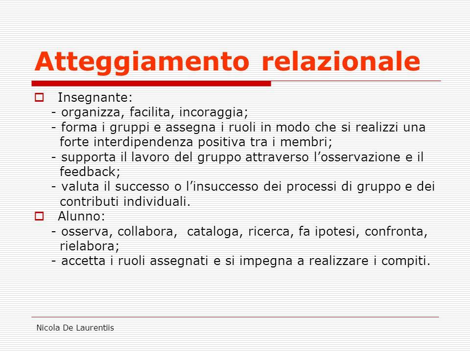 Nicola De Laurentiis Atteggiamento relazionale  Insegnante: - organizza, facilita, incoraggia; - forma i gruppi e assegna i ruoli in modo che si real