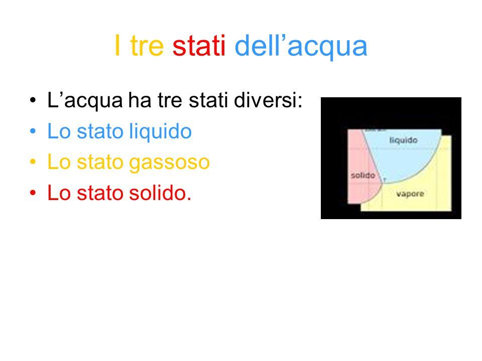 I tre stati dell'acqua L'acqua ha tre stati diversi: Lo stato liquido Lo stato gassoso Lo stato solido.