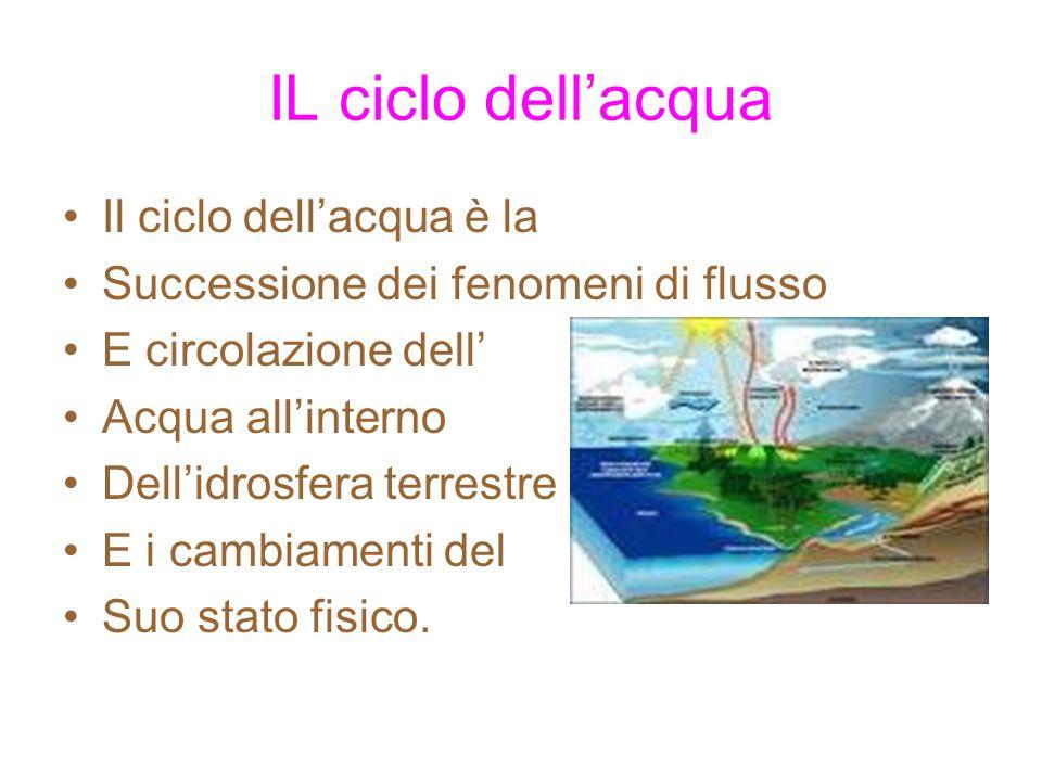 IL ciclo dell'acqua Il ciclo dell'acqua è la Successione dei fenomeni di flusso E circolazione dell' Acqua all'interno Dell'idrosfera terrestre E i cambiamenti del Suo stato fisico.