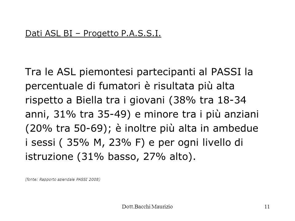 Dott.Bacchi Maurizio11 Dati ASL BI – Progetto P.A.S.S.I.