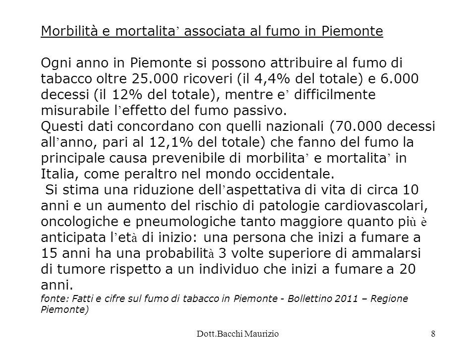 Dott.Bacchi Maurizio8 Morbilità e mortalita ' associata al fumo in Piemonte Ogni anno in Piemonte si possono attribuire al fumo di tabacco oltre 25.000 ricoveri (il 4,4% del totale) e 6.000 decessi (il 12% del totale), mentre e ' difficilmente misurabile l ' effetto del fumo passivo.