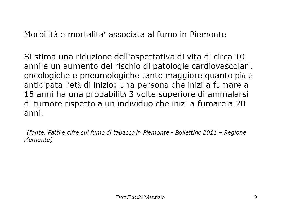 Dott.Bacchi Maurizio10 Dati ASL BI – Progetto P.A.S.S.I.