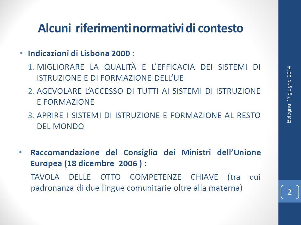 Alcuni riferimenti normativi di contesto Indicazioni di Lisbona 2000 : 1.MIGLIORARE LA QUALITÀ E L'EFFICACIA DEI SISTEMI DI ISTRUZIONE E DI FORMAZIONE DELL'UE 2.AGEVOLARE L'ACCESSO DI TUTTI AI SISTEMI DI ISTRUZIONE E FORMAZIONE 3.APRIRE I SISTEMI DI ISTRUZIONE E FORMAZIONE AL RESTO DEL MONDO Raccomandazione del Consiglio dei Ministri dell'Unione Europea (18 dicembre 2006 ) : TAVOLA DELLE OTTO COMPETENZE CHIAVE (tra cui padronanza di due lingue comunitarie oltre alla materna) Bologna 17 giugno 2014 2