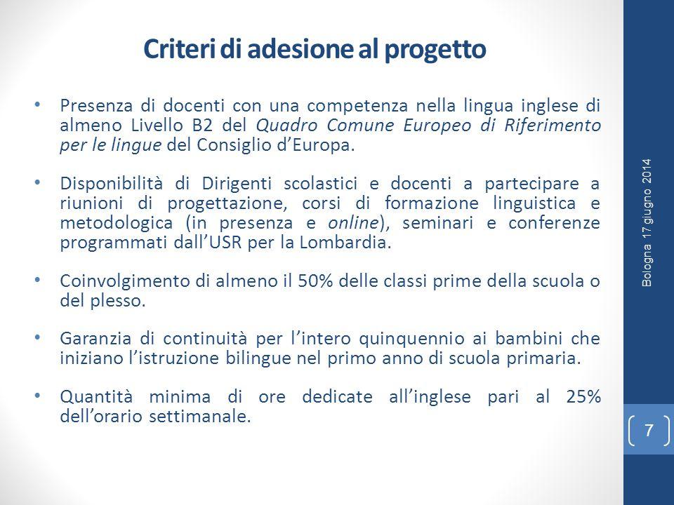 Criteri di adesione al progetto Presenza di docenti con una competenza nella lingua inglese di almeno Livello B2 del Quadro Comune Europeo di Riferimento per le lingue del Consiglio d'Europa.
