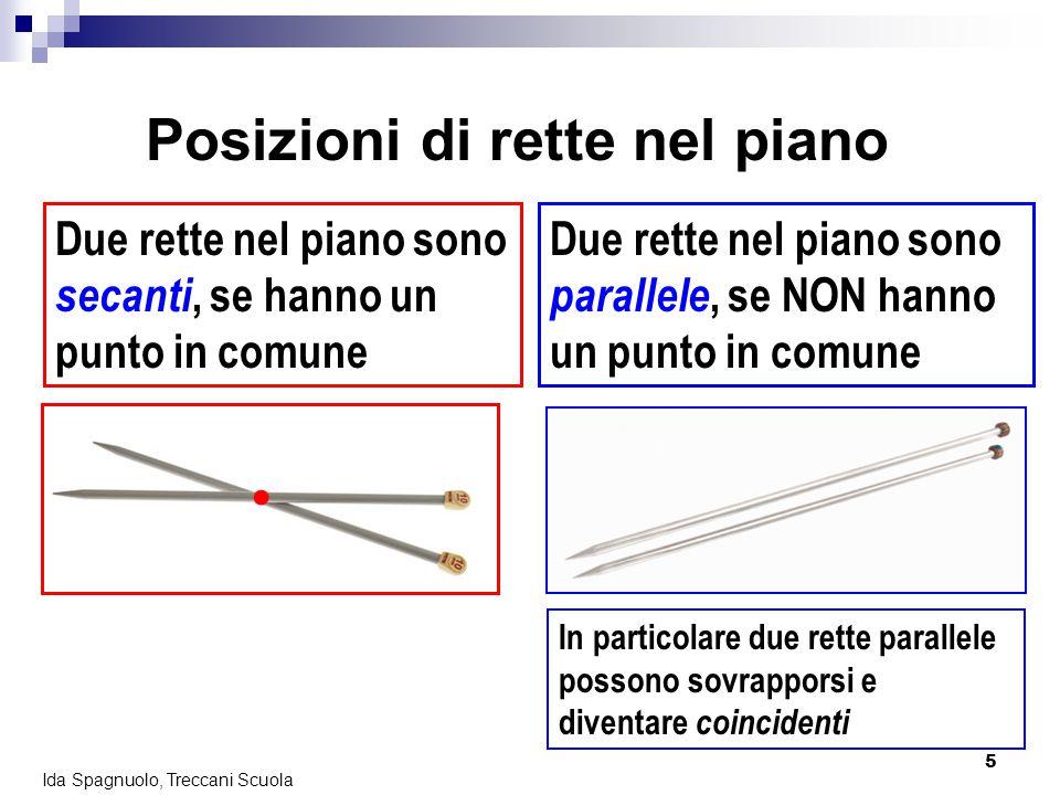 16 Ida Spagnuolo, Treccani Scuola Per fissare la posizione di un piano Nella realtàIn geometria Passa un solo piano per due rette parallele Piani nello spazio