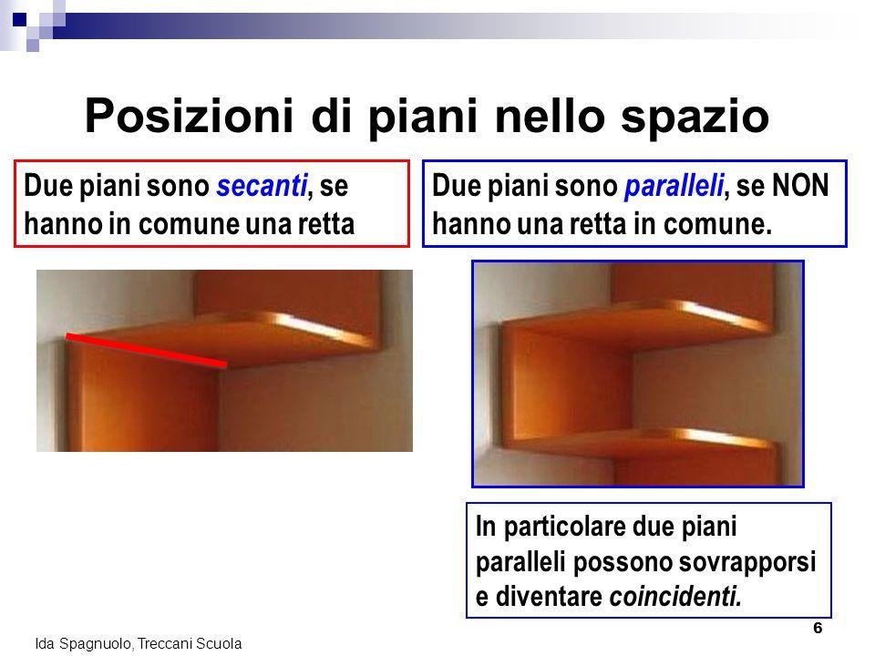 17 Ida Spagnuolo, Treccani Scuola Per fissare la posizione di un piano Nella realtàIn geometria Passa un solo piano per due rette secanti Piani nello spazio