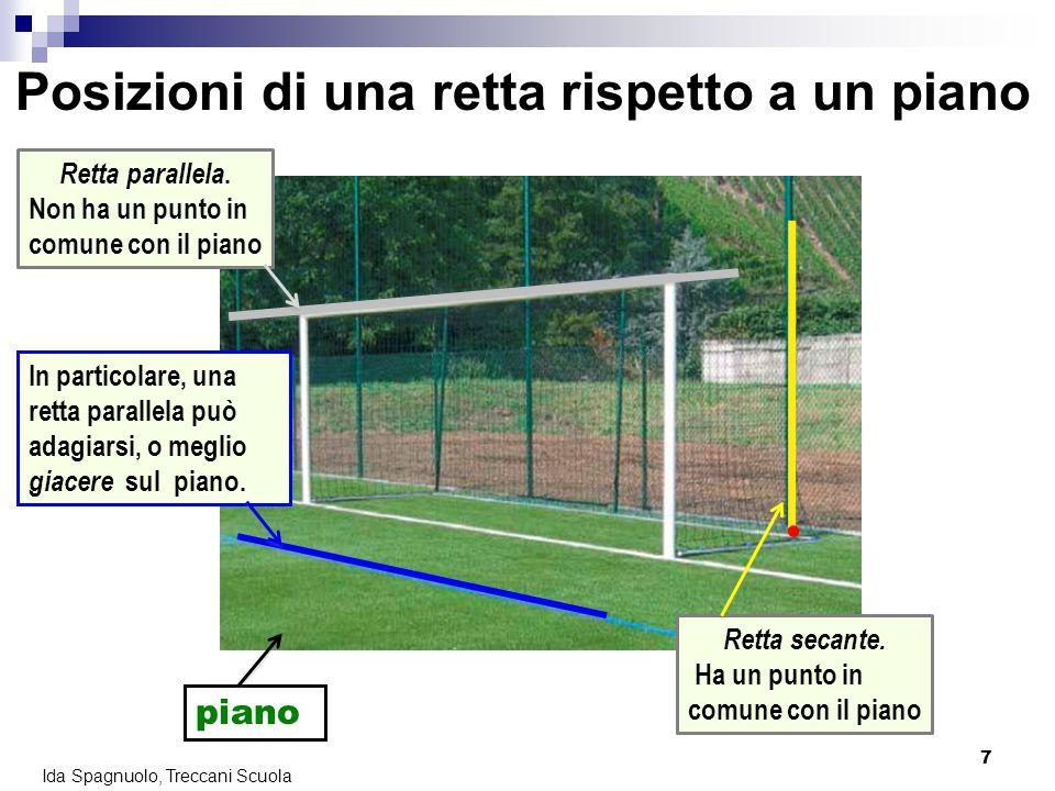 7 Ida Spagnuolo, Treccani Scuola piano  Retta secante. Ha un punto in comune con il piano Retta parallela. Non ha un punto in comune con il piano In