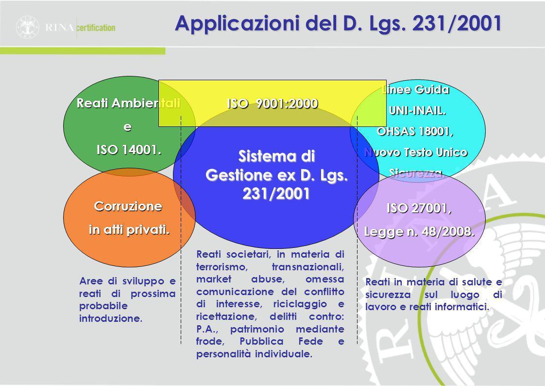 Applicazioni del D.Lgs. 231/2001 Reati Ambientali e ISO 14001.