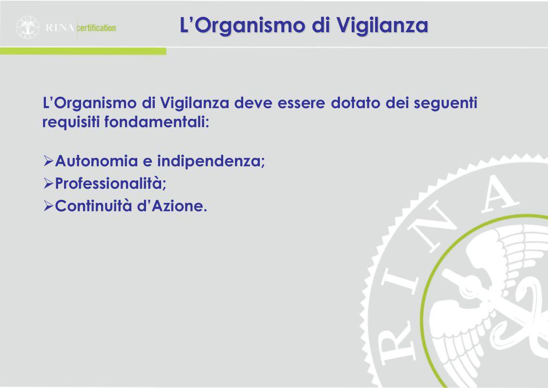 L'Organismo di Vigilanza deve essere dotato dei seguenti requisiti fondamentali:  Autonomia e indipendenza;  Professionalità;  Continuità d'Azione.