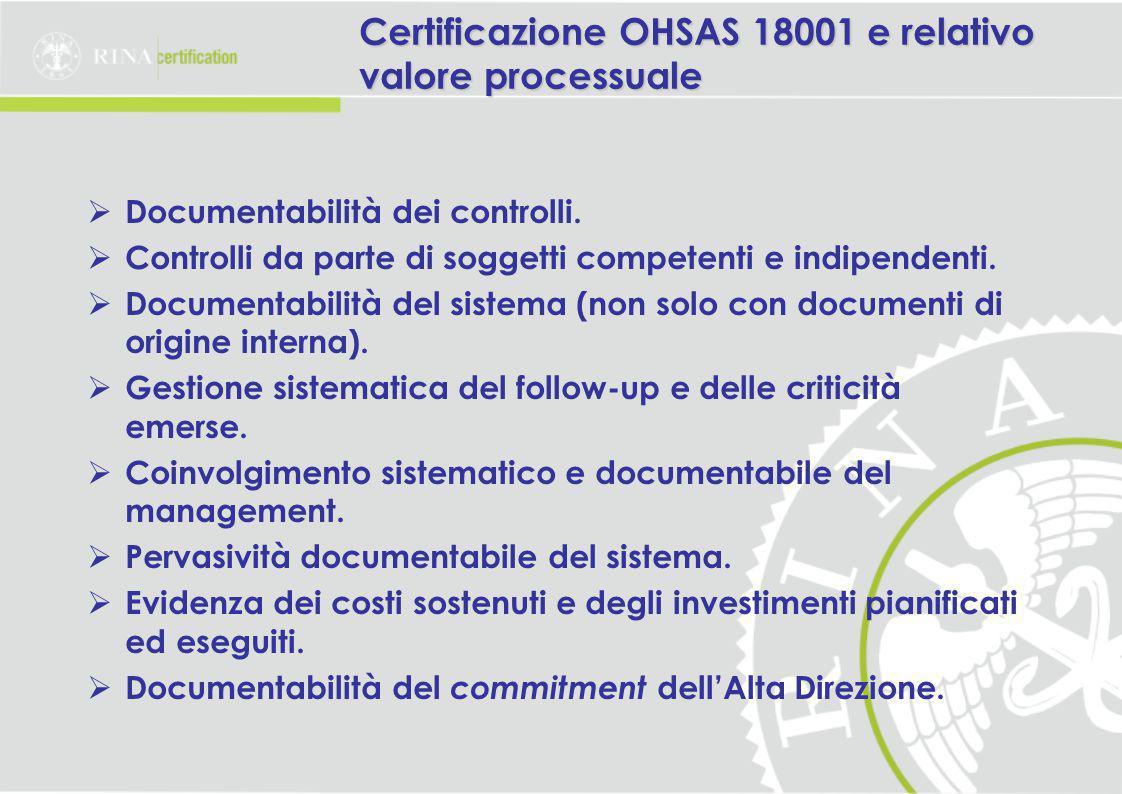  Documentabilità dei controlli. Controlli da parte di soggetti competenti e indipendenti.