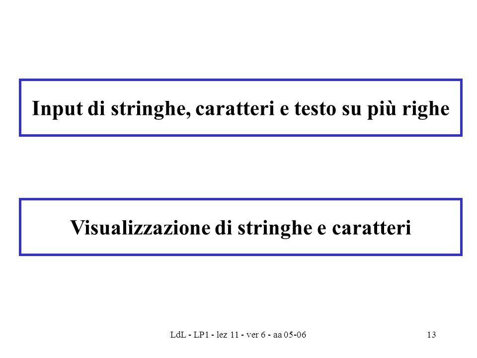 LdL - LP1 - lez 11 - ver 6 - aa 05-0613 Visualizzazione di stringhe e caratteri Input di stringhe, caratteri e testo su più righe