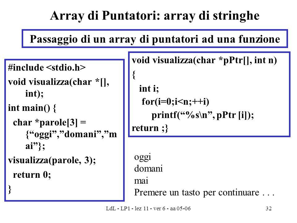 LdL - LP1 - lez 11 - ver 6 - aa 05-0632 Array di Puntatori: array di stringhe #include void visualizza(char *[], int); int main() { char *parole[3] = { oggi , domani , m ai }; visualizza(parole, 3); return 0; } Passaggio di un array di puntatori ad una funzione void visualizza(char *pPtr[], int n) { int i; for(i=0;i<n;++i) printf( %s\n , pPtr [i]); return ;} oggi domani mai Premere un tasto per continuare...