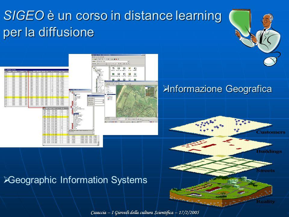 Casaccia – I Giovedì della cultura Scientifica – 17/2/2005 Gli obiettivi principali del corso SIGEO 1.fornire una conoscenza di base sul significato di GIS che cosa è un GIS quali sono gli elementi che costituiscono un GIS risorse hardware risorse software a che cosa serve un GIS competenze GIS come si costruisce un GIS