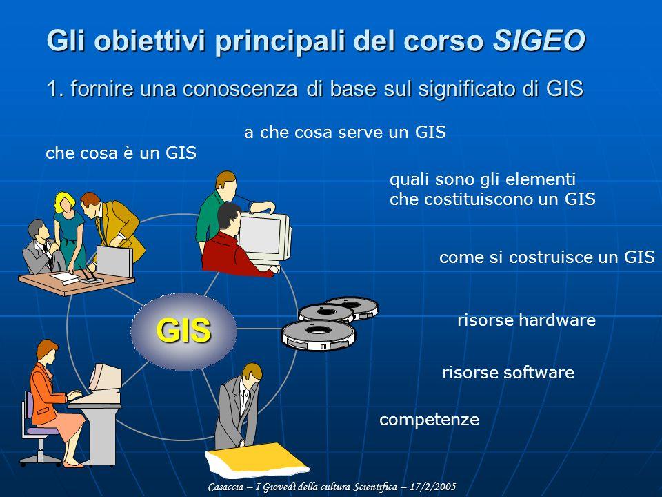 Casaccia – I Giovedì della cultura Scientifica – 17/2/2005 Gli obiettivi principali del corso SIGEO 2.