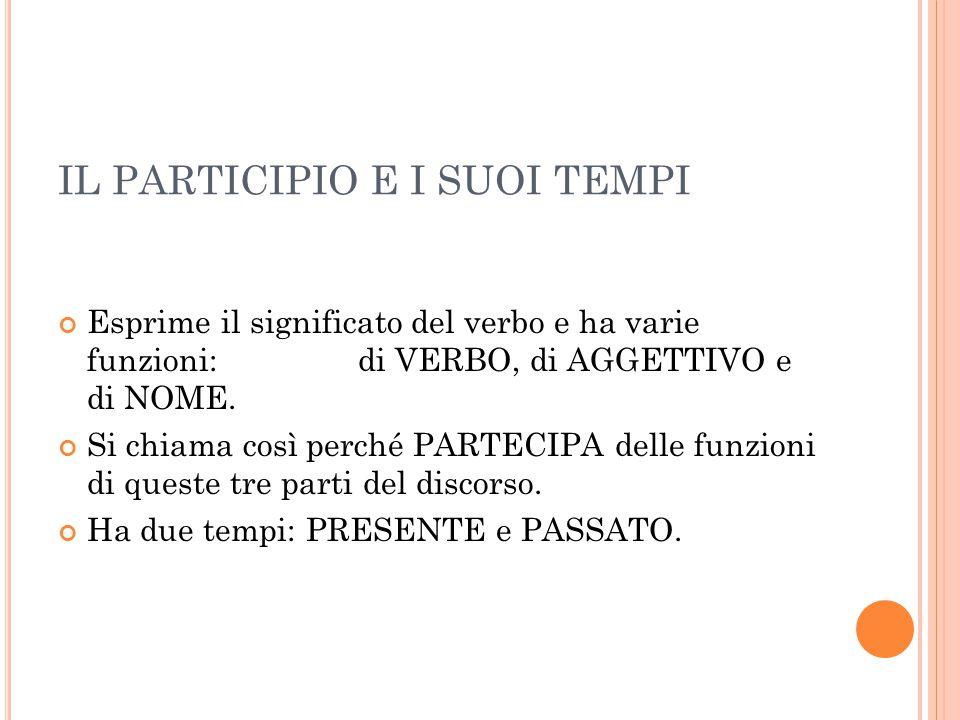 IL PARTICIPIO E I SUOI TEMPI Esprime il significato del verbo e ha varie funzioni: di VERBO, di AGGETTIVO e di NOME. Si chiama così perché PARTECIPA d
