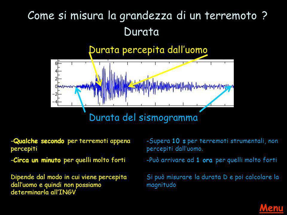 Durata del sismogramma Durata percepita dall'uomo -Qualche secondo per terremoti appena percepiti -Circa un minuto per quelli molto forti -Supera 10 s