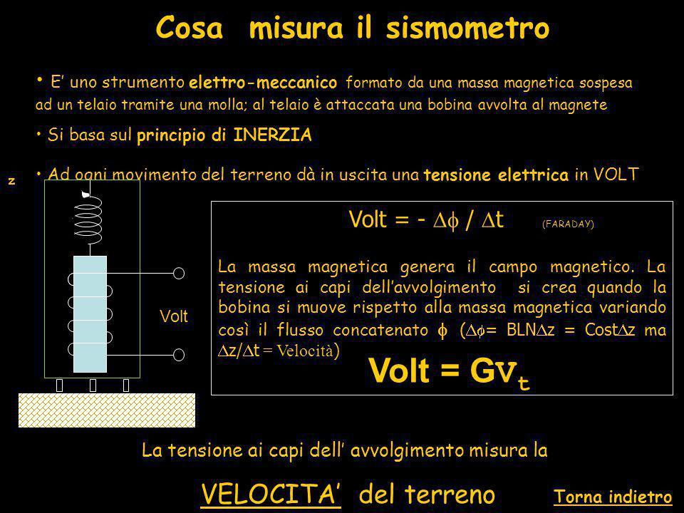 Cosa misura il sismometro E' uno strumento elettro-meccanico formato da una massa magnetica sospesa ad un telaio tramite una molla; al telaio è attacc