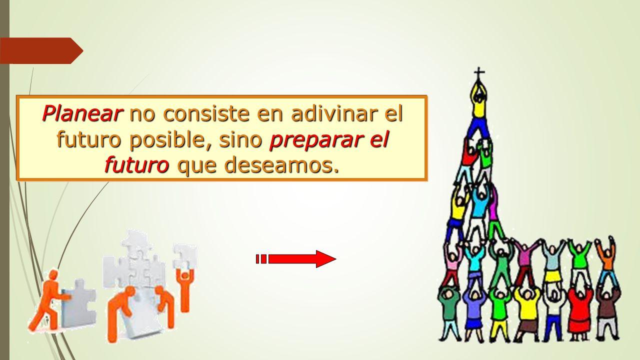 Situazione Actuale Situazione Desiderabile MISSION Justificazione Mete VISION ¿CHE.