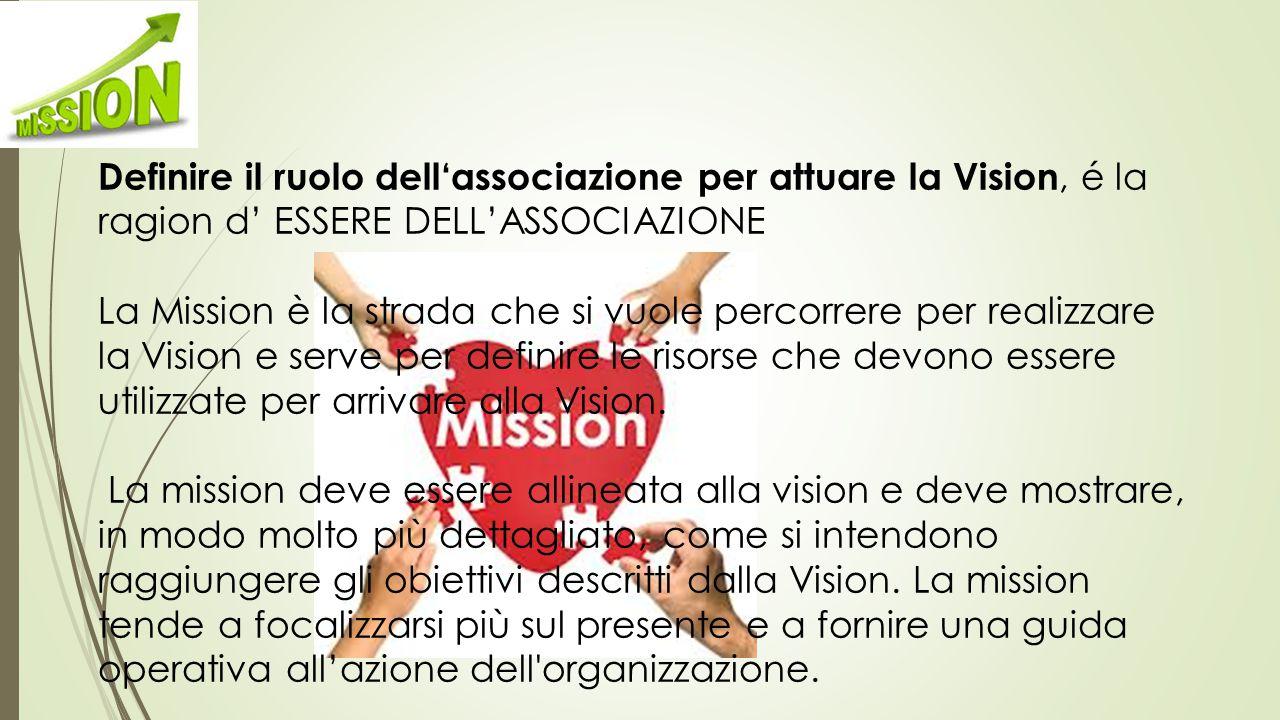 Definire il ruolo dell'associazione per attuare la Vision, é la ragion d' ESSERE DELL'ASSOCIAZIONE La Mission è la strada che si vuole percorrere per realizzare la Vision e serve per definire le risorse che devono essere utilizzate per arrivare alla Vision.