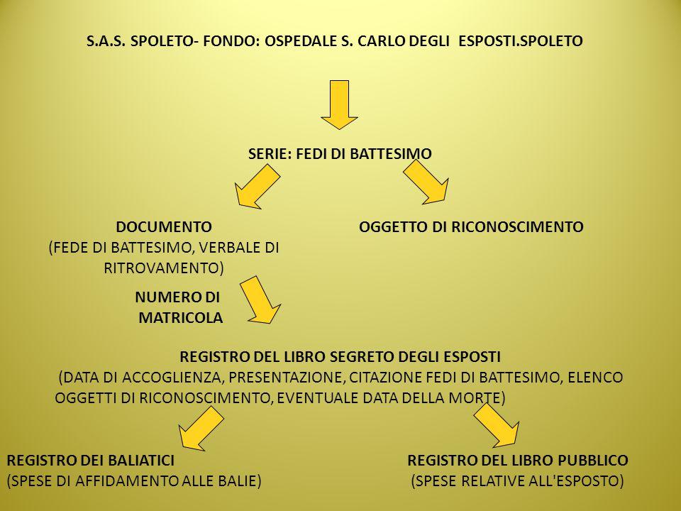 S.A.S. SPOLETO- FONDO: OSPEDALE S. CARLO DEGLI ESPOSTI.SPOLETO SERIE: FEDI DI BATTESIMO DOCUMENTO (FEDE DI BATTESIMO, VERBALE DI RITROVAMENTO) OGGETTO