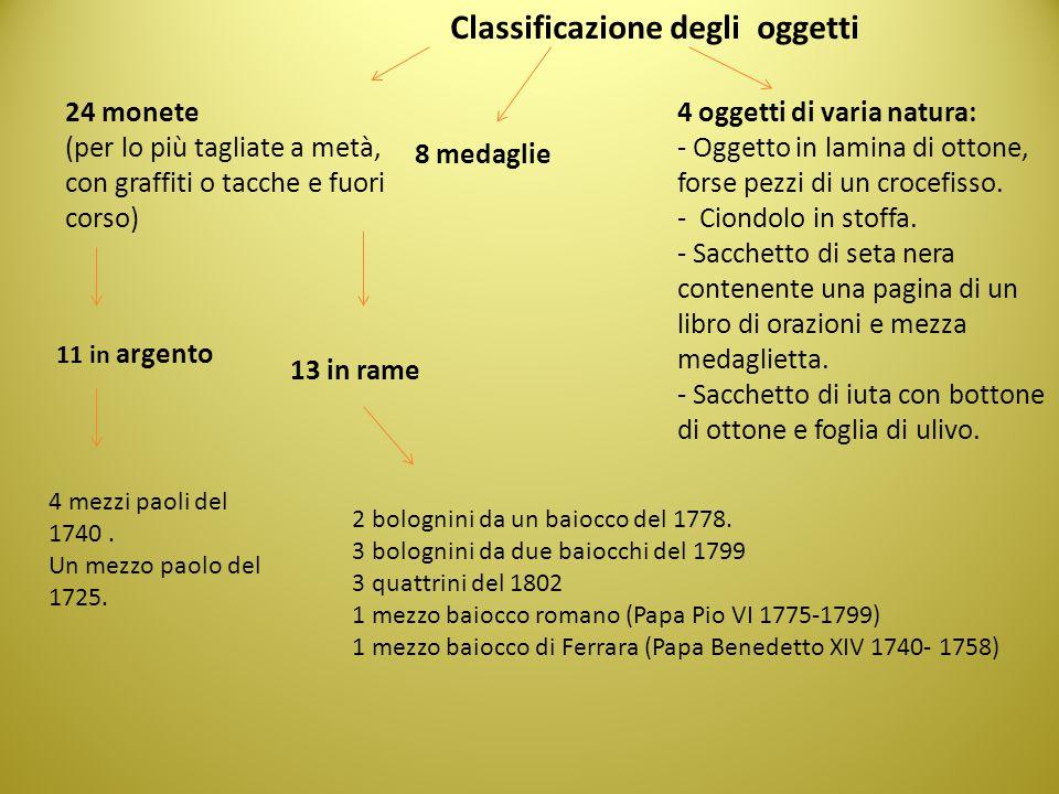 Classificazione degli oggetti 24 monete (per lo più tagliate a metà, con graffiti o tacche e fuori corso) 8 medaglie 4 oggetti di varia natura: - Ogge