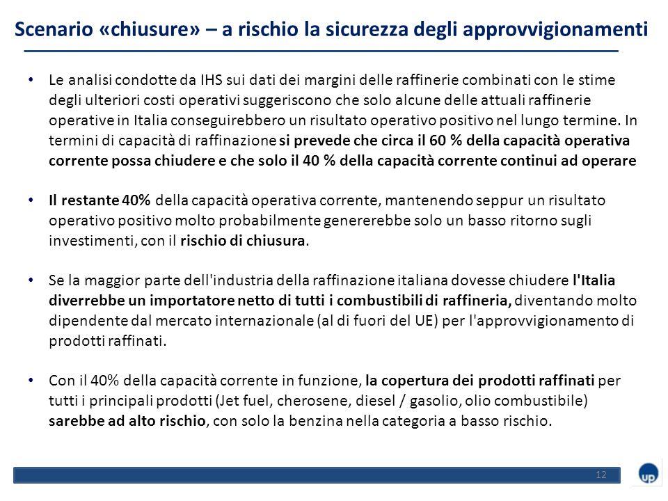 Le analisi condotte da IHS sui dati dei margini delle raffinerie combinati con le stime degli ulteriori costi operativi suggeriscono che solo alcune delle attuali raffinerie operative in Italia conseguirebbero un risultato operativo positivo nel lungo termine.
