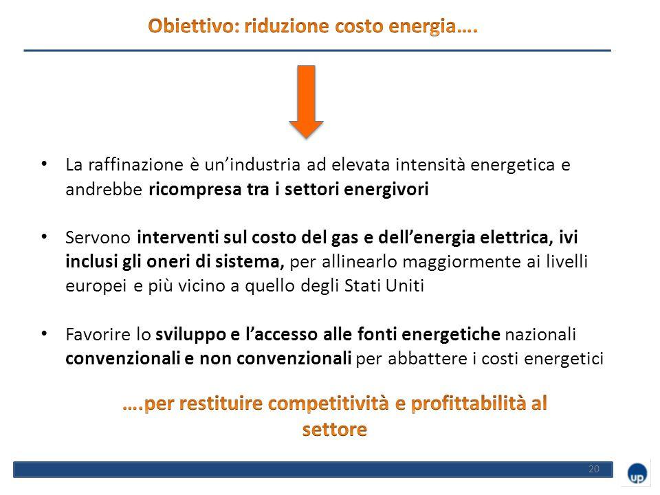 La raffinazione è un'industria ad elevata intensità energetica e andrebbe ricompresa tra i settori energivori Servono interventi sul costo del gas e dell'energia elettrica, ivi inclusi gli oneri di sistema, per allinearlo maggiormente ai livelli europei e più vicino a quello degli Stati Uniti Favorire lo sviluppo e l'accesso alle fonti energetiche nazionali convenzionali e non convenzionali per abbattere i costi energetici 20