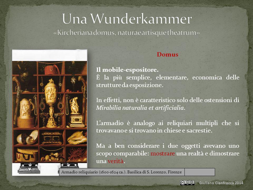 Giuliano Cianfrocca 2014 Egitto, egittomania Le antichità egiziane conservate nella collezione kircheriana furono arricchite anche dai reperti che provenivano dall'Iseo Campense, che si trovava nell'area.