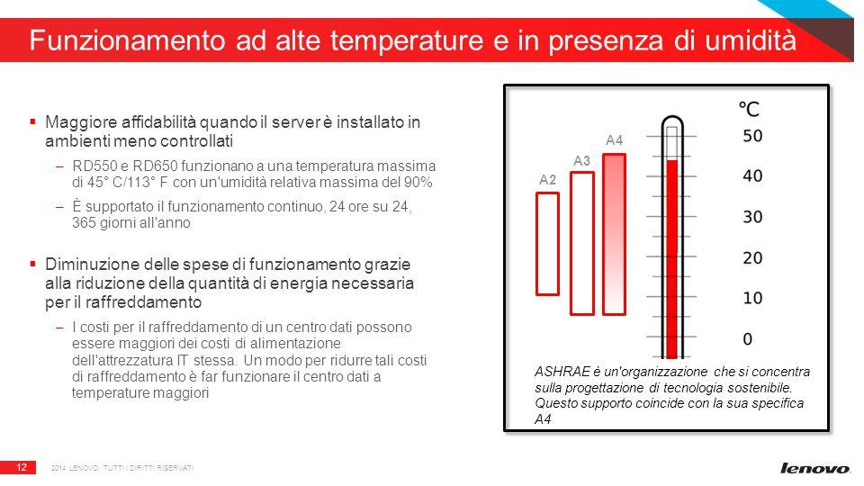 12 Funzionamento ad alte temperature e in presenza di umidità A4 A3 A2 ASHRAE è un'organizzazione che si concentra sulla progettazione di tecnologia s