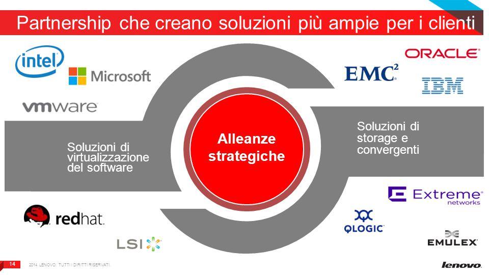 14 Partnership che creano soluzioni più ampie per i clienti Alleanze strategiche Soluzioni di virtualizzazione del software Soluzioni di storage e con