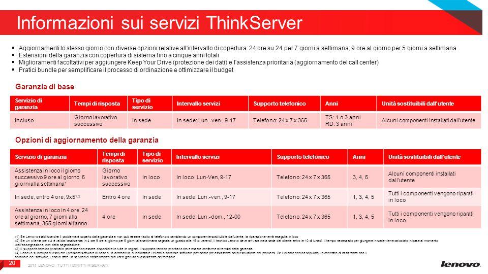 20 Informazioni sui servizi ThinkServer 2014 LENOVO. TUTTI I DIRITTI RISERVATI.  Aggiornamenti lo stesso giorno con diverse opzioni relative all'inte