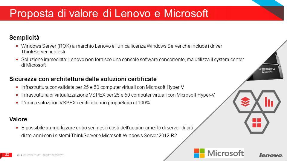 22 Proposta di valore di Lenovo e Microsoft Semplicità  Windows Server (ROK) a marchio Lenovo è l'unica licenza Windows Server che include i driver T