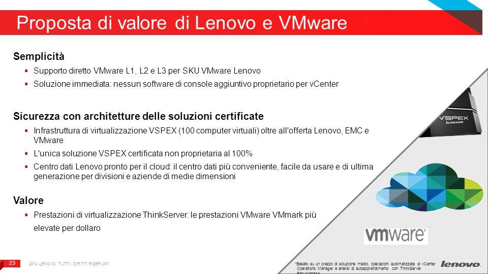 23 Proposta di valore di Lenovo e VMware Semplicità  Supporto diretto VMware L1, L2 e L3 per SKU VMware Lenovo  Soluzione immediata: nessun software