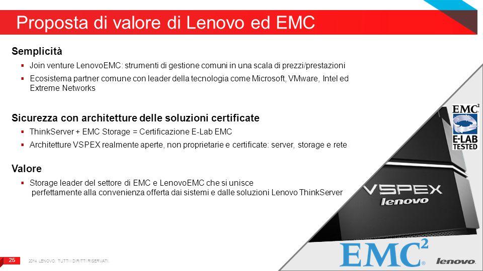25 Proposta di valore di Lenovo ed EMC Semplicità  Join venture LenovoEMC: strumenti di gestione comuni in una scala di prezzi/prestazioni  Ecosiste