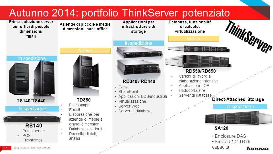 4 4 Autunno 2014: portfolio ThinkServer potenziato RD340 / RD440 TS140/TS440 SA120 Nuovo In spedizione Nuovo Prima soluzione server per uffici di picc