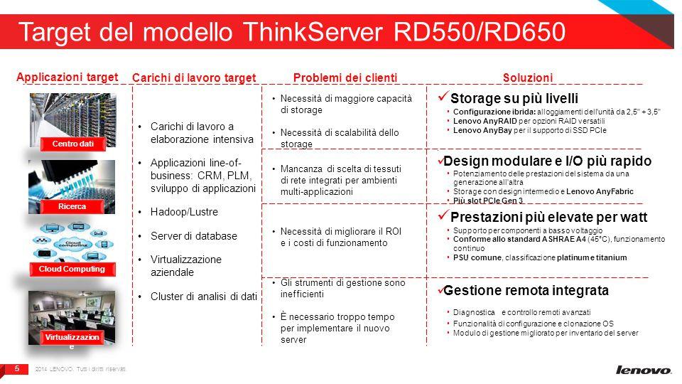 6 6 Messaggi chiave RD550 STORAGE ESTREMAMENTE VERSATILE Fino a 12 alloggiamenti dell unità per uno storage interno di massimo 26 TB 1 con opzioni di configurazione da 3,5 e 2,5 Opzioni per unità a stato solido M.2 (SSD) e schede SD per avvio sicuro o avvio dell hypervisor 2 Lenovo AnyBay permette diversi tipi di storage nello stesso alloggiamento dell unità, incluse unità SSD PCIe accessibili dalla parte anteriore 2 I/O ALTAMENTE FLESSIBILE Con Lenovo AnyFabric, RD550 può ospitare fino a otto porte Ethernet da 10 Gb senza occupare nessuno slot PCIe a disposizione Grazie alle schede di rete negli slot, RD550 supporta un incredibile larghezza di banda in 1U Opzione per quattro porte Ethernet da 10 Gb con due porte Fibre Channel da 16 Gb allo stesso tempo, senza occupare nessuno slot PCIe: una novità assoluta nel settore PRESTAZIONI ULTRA-AFFIDABILI RD550 può operare a una temperatura di 45 o Celsius senza limiti di tempo e senza influire sull affidabilità Altre funzioni ad alta affidabilità: Memoria ECC, funzionalità SSD e disco rigido sostituibile a caldo, raffreddamento e alimentazione ridondanti/sostituibili a caldo Lenovo ThinkServer TD550 2014 LENOVO.