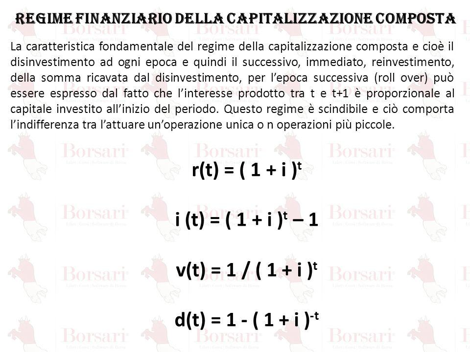REGIME FINANZIARIO della capitalizzazione composta La caratteristica fondamentale del regime della capitalizzazione composta e cioè il disinvestimento