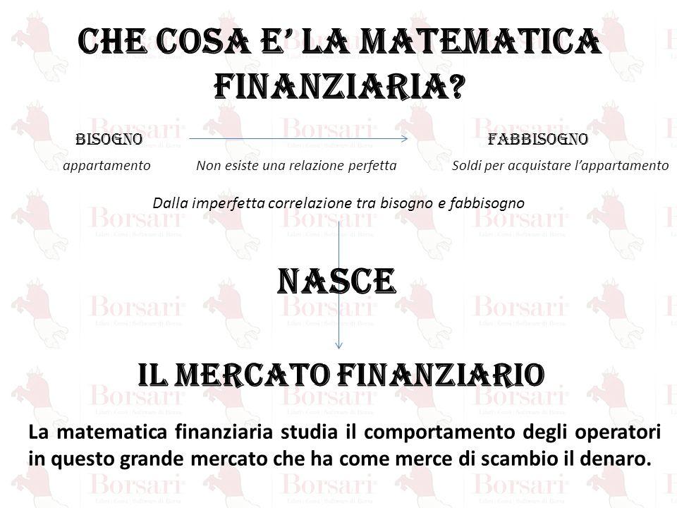 3° CASO Supponiamo di volere investire 100 euro per 6 anni con i=2% (questo tasso è annuale) i=2% t=6 anni P=100 Capitalizzazione semplice M= 100*(1 + 2% * 6) = 112,0000 Capitalizzazione composta M=100*( 1 + 2% ) (6) = 112,61624193 Sconto commerciale d=i/(1+i)=0,019607843 M=100/(1-0,019607843*6)=113,33333333
