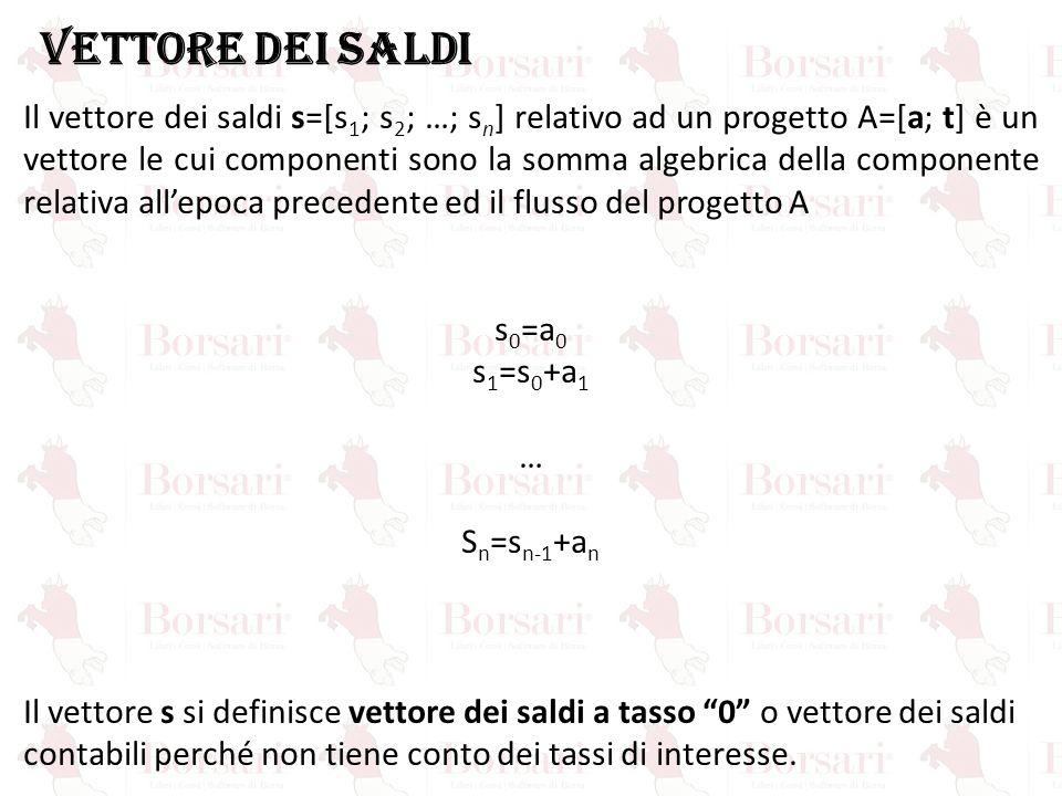 Vettore dei saldi Il vettore dei saldi s=[s 1 ; s 2 ; …; s n ] relativo ad un progetto A=[a; t] è un vettore le cui componenti sono la somma algebrica