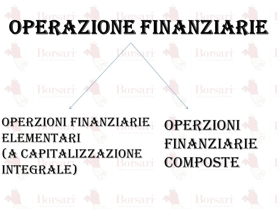 OPERAZIONE FINANZIARIE OPERZIONI FINANZIARIE ELEMENTARI (a capitalizzazione integrale) OPERZIONI FINANZIARIE COMPOSTE