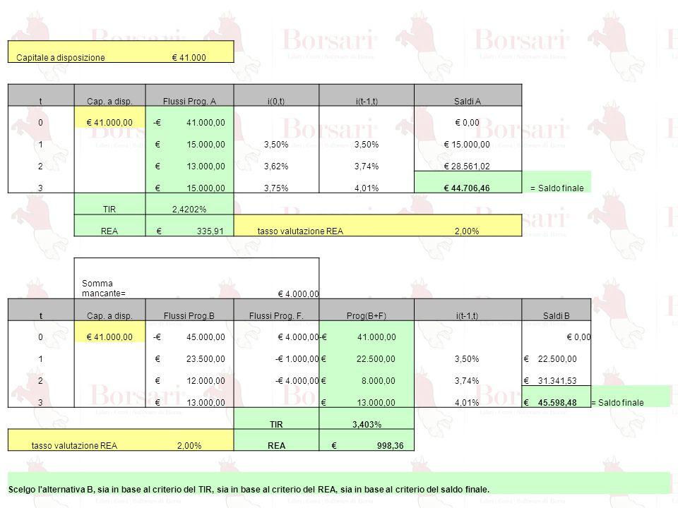 Capitale a disposizione€ 41.000 tCap. a disp.Flussi Prog. Ai(0,t)i(t-1,t)Saldi A 0€ 41.000,00-€ 41.000,00 € 0,00 1 € 15.000,003,50% € 15.000,00 2 € 13