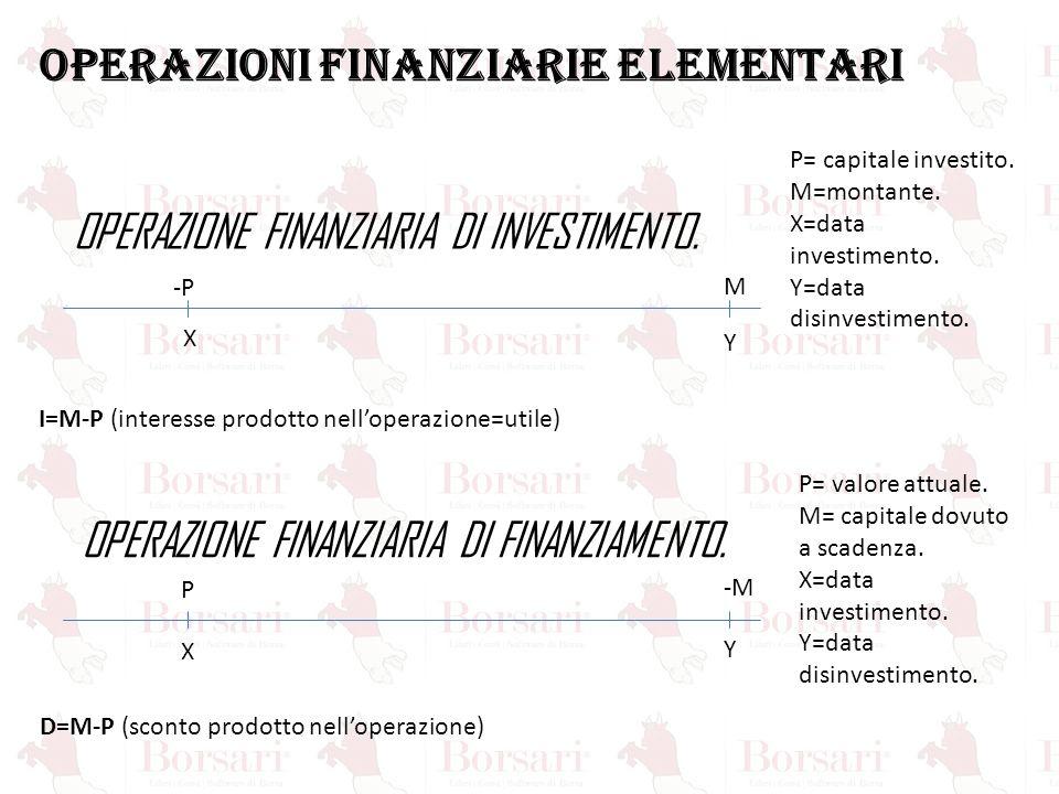 OPERAZIONI FINANZIARIE ELEMENTARI -P M P X X Y Y -M OPERAZIONE FINANZIARIA DI INVESTIMENTO. OPERAZIONE FINANZIARIA DI FINANZIAMENTO. P= capitale inves