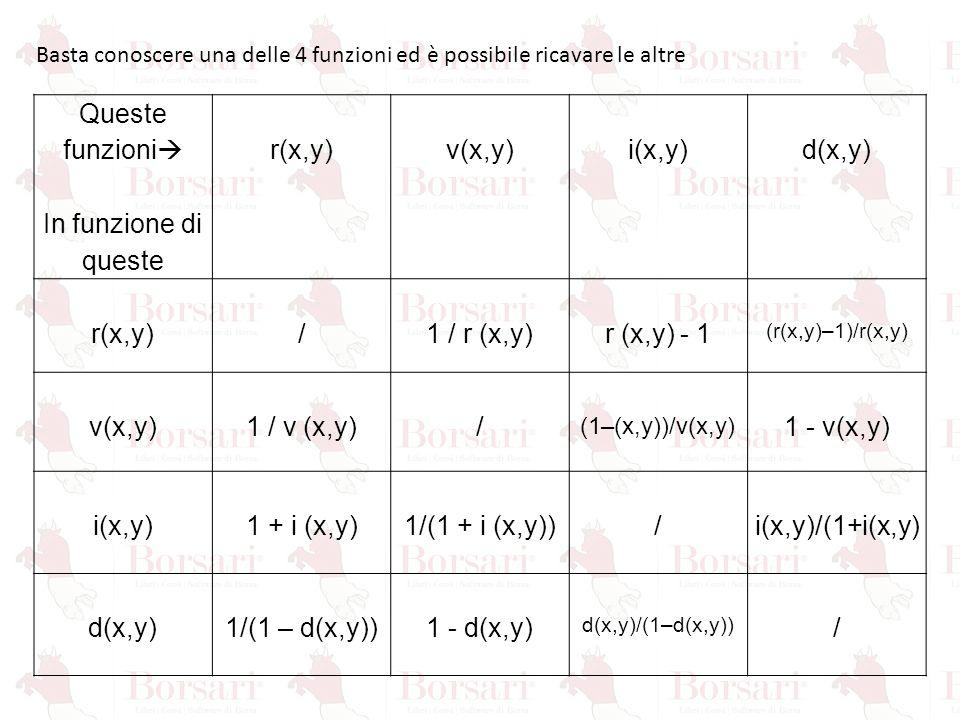 Queste funzioni  In funzione di queste r(x,y) v(x,y) i(x,y) d(x,y) r(x,y) / 1 / r (x,y) r (x,y) - 1 (r(x,y)–1)/r(x,y) v(x,y) 1 / v (x,y) / (1–(x,y))/