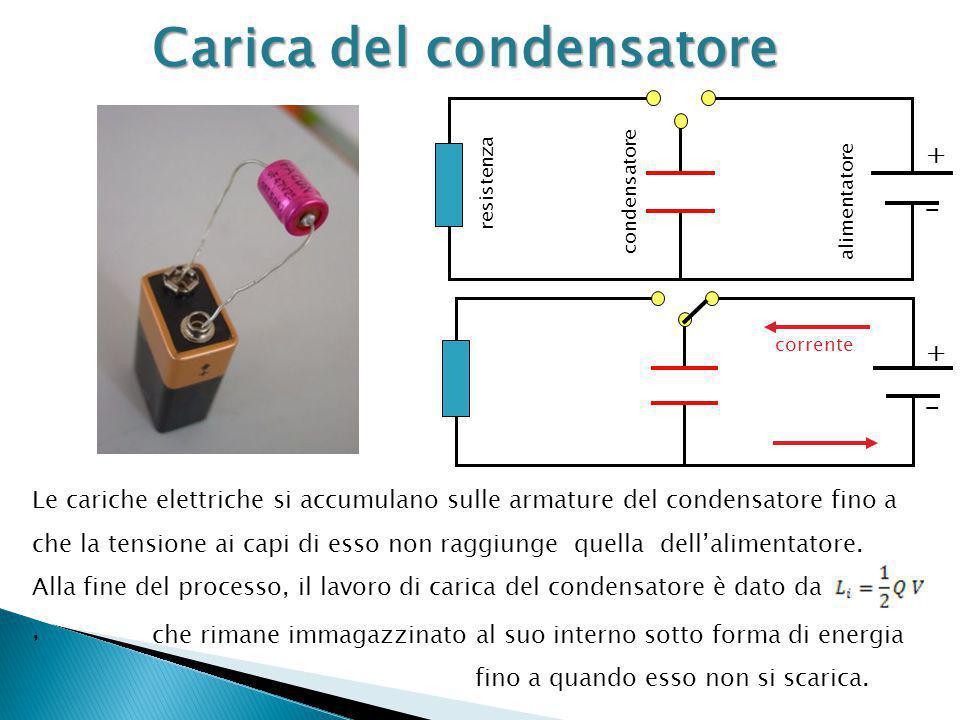 Carica del condensatore +_+_ corrente +_+_ condensatore resistenza alimentatore Le cariche elettriche si accumulano sulle armature del condensatore fino a che la tensione ai capi di esso non raggiunge quella dell'alimentatore.