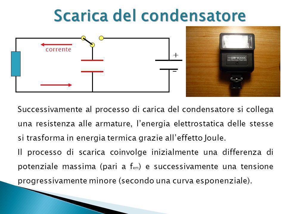 Successivamente al processo di carica del condensatore si collega una resistenza alle armature, l'energia elettrostatica delle stesse si trasforma in energia termica grazie all'effetto Joule.
