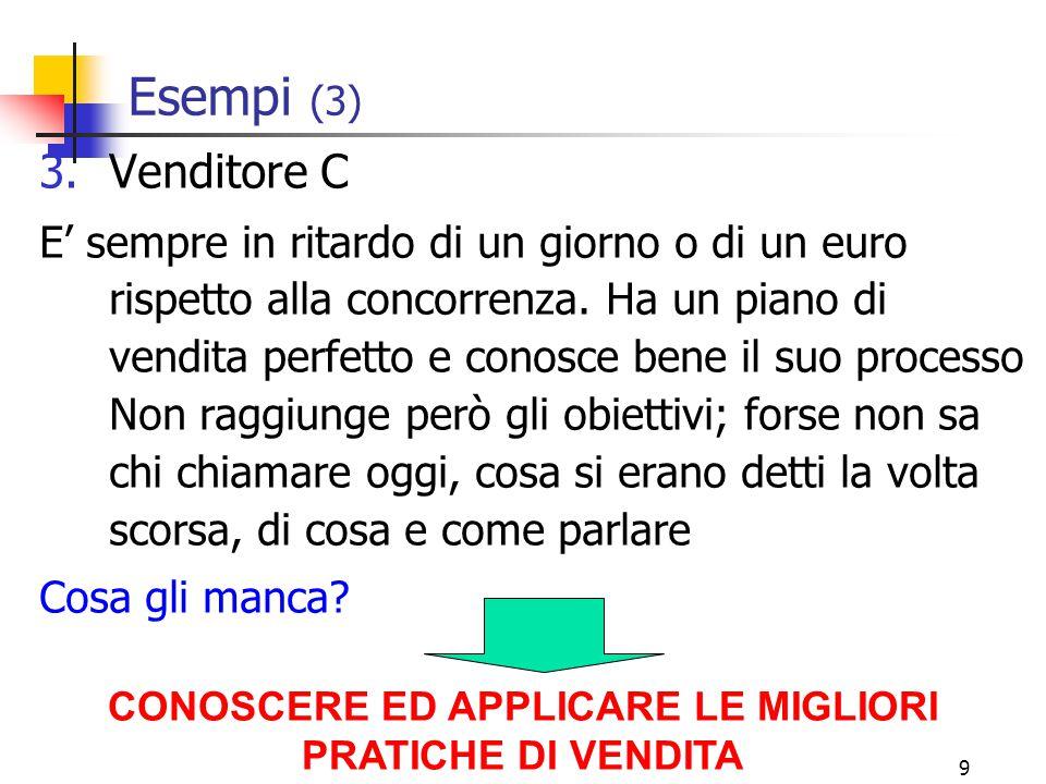 9 Esempi (3) 3.Venditore C E' sempre in ritardo di un giorno o di un euro rispetto alla concorrenza.