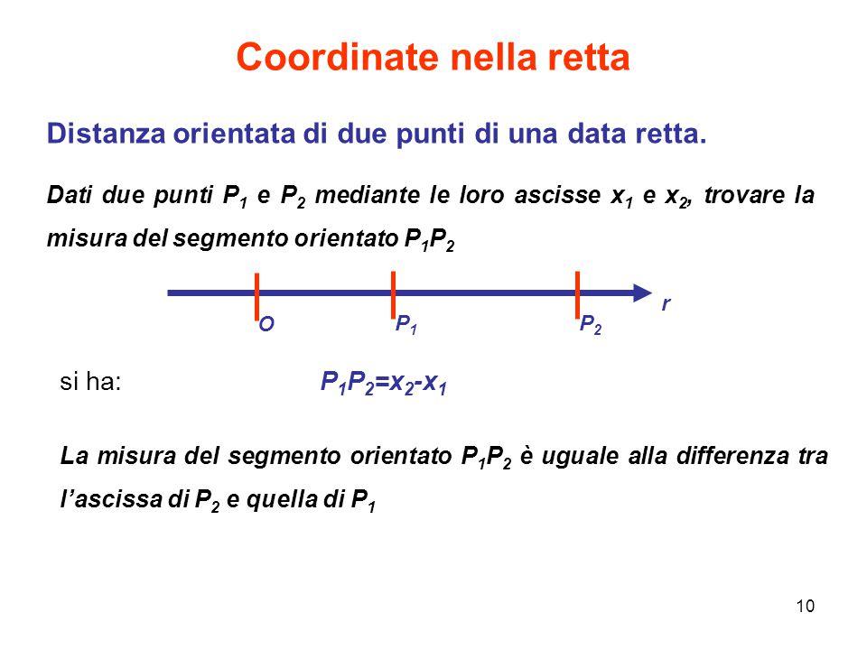 10 Coordinate nella retta Distanza orientata di due punti di una data retta. Dati due punti P 1 e P 2 mediante le loro ascisse x 1 e x 2, trovare la m
